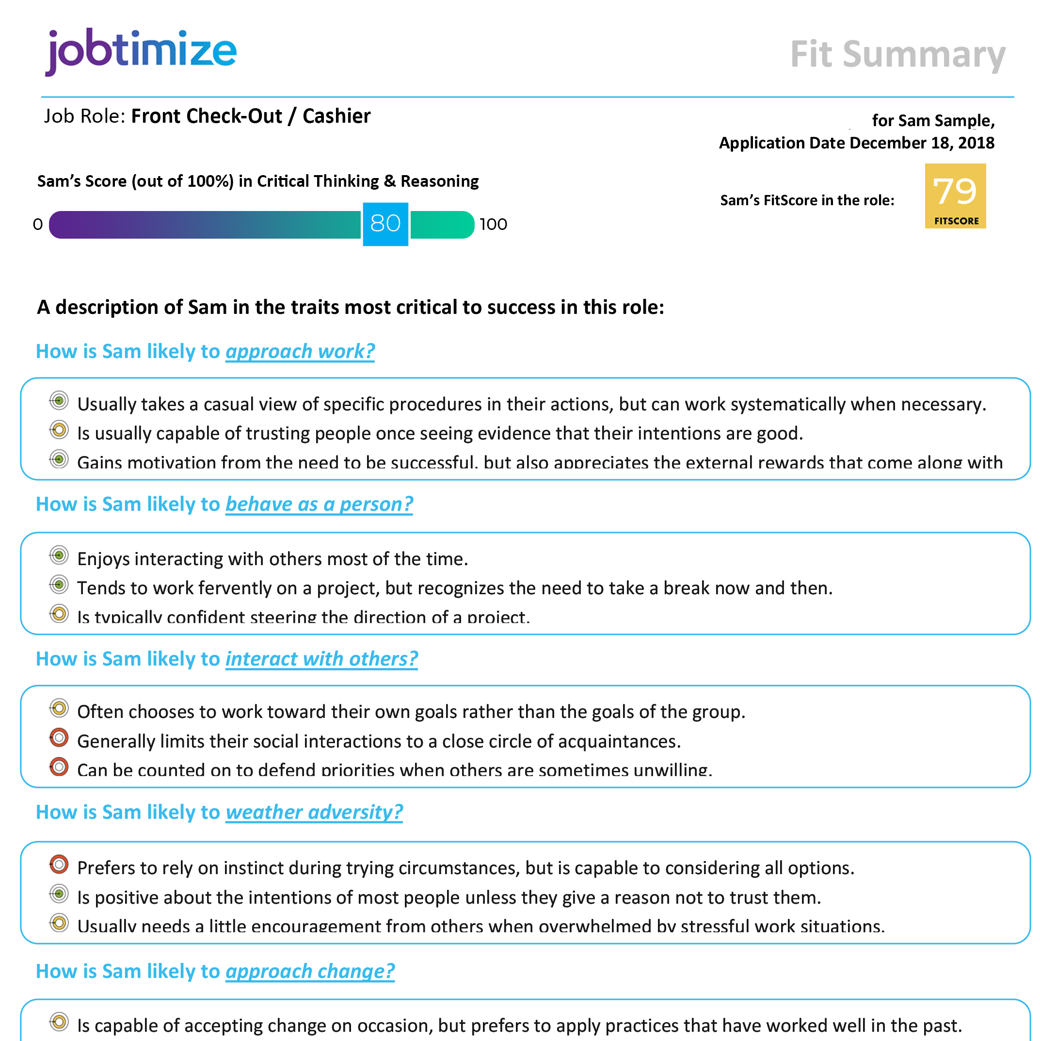 Jobtimize Fit Summary